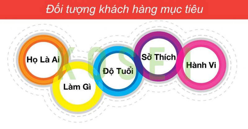 chien-luoc-tang-doanh-thu-cho-khach-san